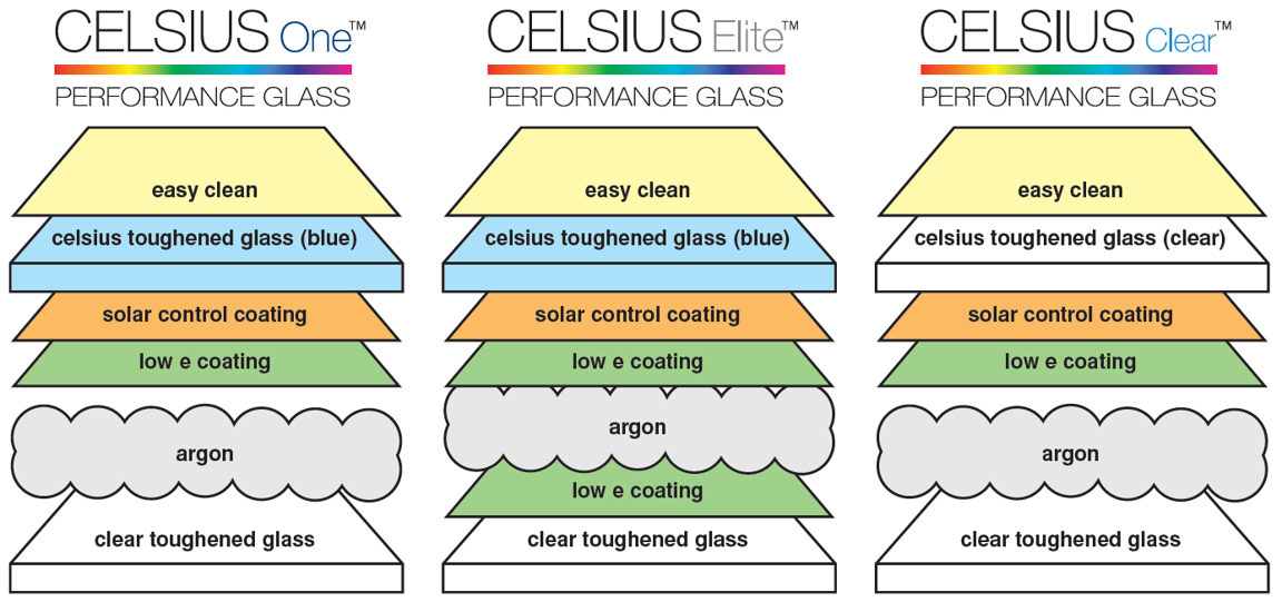 Celsius Glass Unit Construction